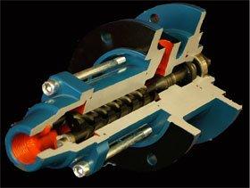 gusher screw pumps