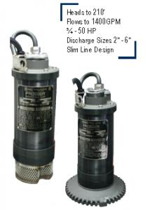 prosser portable submersible pumps